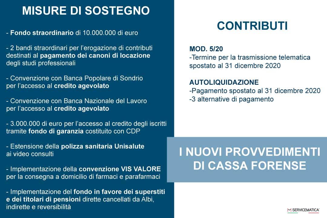 Nuovi provvedimenti di Cassa Forense a favore degli avvocati