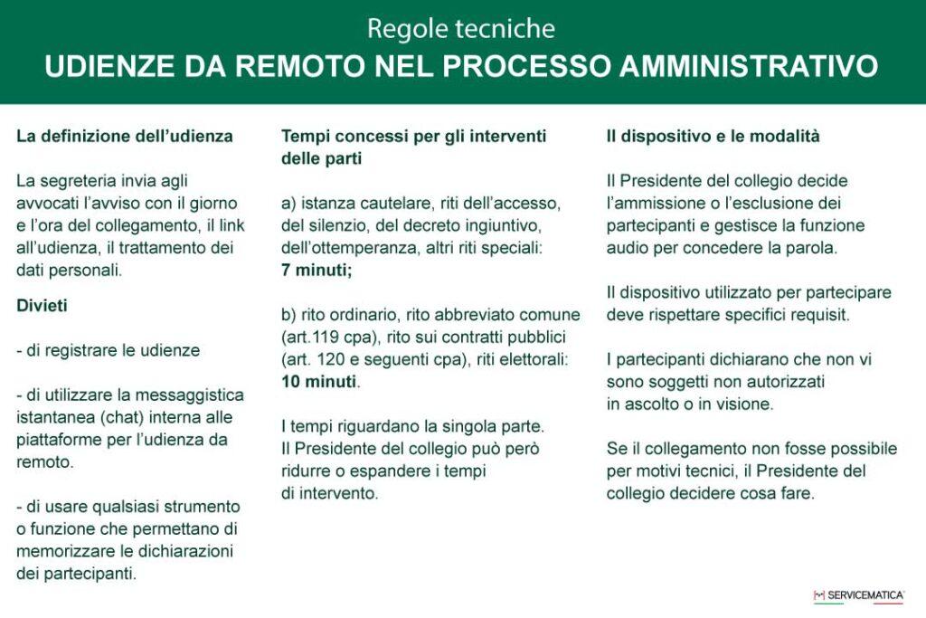 udienza da remoto nel processo amministrativo